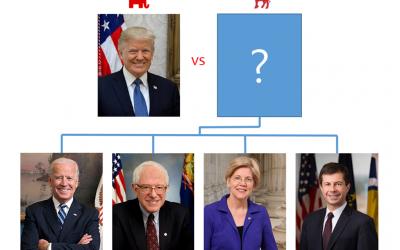 2020 미국 대선 레이스 입문: 지켜봐야 할 민주당 후보 4명