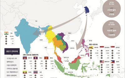 [최병천 칼럼] 新남방 정책을 실천할 '동아시아 협력청'을 제안한다